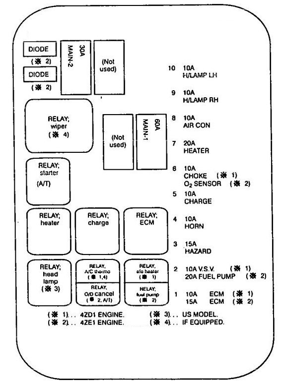 04 isuzu npr fuse box diagram isuzu fuse diagram wiring diagrams site  isuzu fuse diagram wiring diagrams site