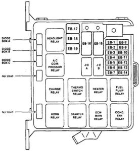 Isuzu Rodeo (1997) - fuse box diagram - Carknowledge.info