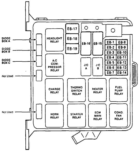 Isuzu Rodeo  1996  - Fuse Box Diagram