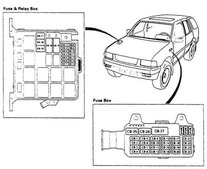 DIAGRAM] 94 Isuzu Rodeo Fuse Diagram FULL Version HD Quality Fuse Diagram -  DIAGRAMMYCASE.MINIERACAVEDELPREDIL.IT | 99 Isuzu Rodeo Fuse Box |  | Diagram Database