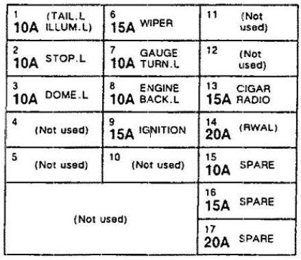Isuzu Trooper 1990 1991 Fuse Box Diagram Carknowledge Info