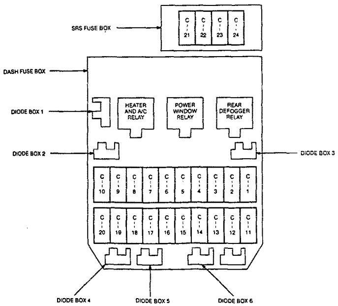 1993 Isuzu Trooper Fuse Box