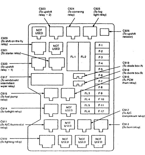 isuzu trooper (1997) - fuse box diagram - carknowledge.info  carknowledge.info