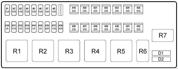 2002 Jaguar S Type Trunk Fuse Box Diagram