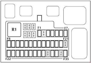Jaguar S-Type - fuse box diagram - passenger compartment
