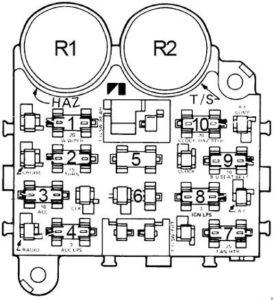 Jeep Scrambler - fuse box diagram