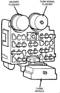Jeep Wrangler YJ - fuse box diagram - compartment box