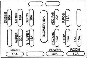 1994 saturn fuse box diagram 1994 saturn sl2 fuse box diagram wiring diagrams  1994 saturn sl2 fuse box diagram