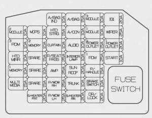 KIA Candeza - fuse box diagram - instrument panel