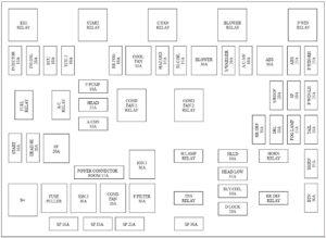 2002 kia fuse box diagram kia carens  fj  2002 2006  fuse box diagram carknowledge info  kia carens  fj  2002 2006  fuse box
