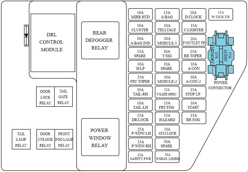 2006 mercury grand marquis fuse box diagram kia carens  un  2006 2013  fuse box diagram carknowledge info  kia carens  un  2006 2013  fuse box
