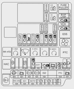 KIA Ceed - fuse box diagram - engine compartment (gasoline)