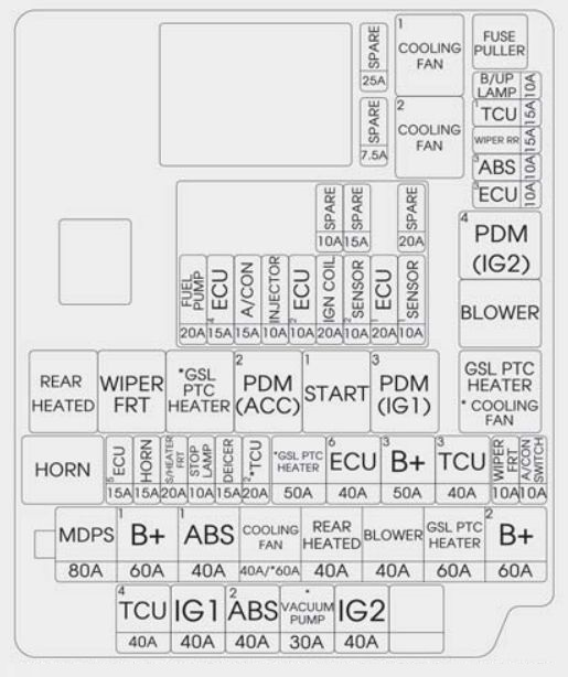2010 Kia Forte Fuse Box Diagram