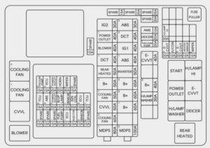 KIA Optima - fuse box diagram - engine compartment
