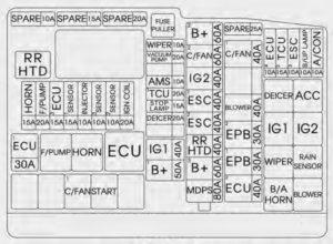 KIA Optima - fuse box diagram - engine compartment (for Theta 2.0 T-GDI)