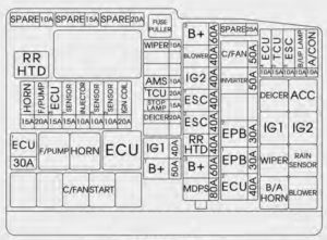 KIA Optima - fuse box diagram - engine compartment (for Theta 2.4 GDI)