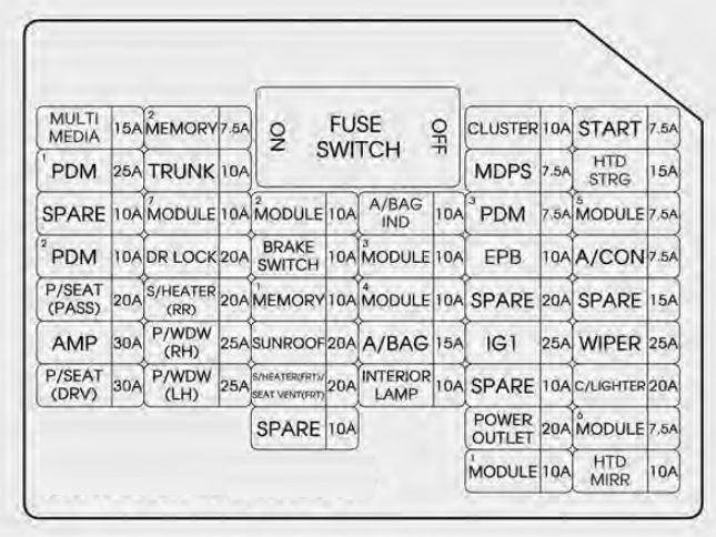 Nissan Fuse Box Layout