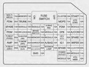 KIA Optima Hybrid - fuse box diagram - instrument panel