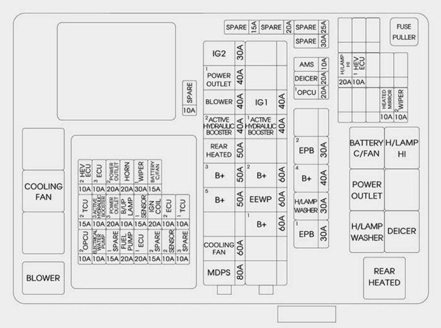 [SCHEMATICS_4FD]  Kia Optima PHEV (2017 - 2018) - fuse box diagram - Carknowledge.info | 2006 Kia Optima Fuse Box |  | Carknowledge.info
