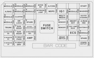 KIA Optima Hybrid - fuse box diagram - instrument panel