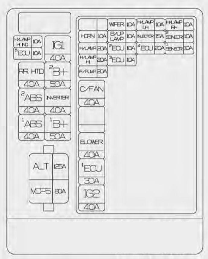 fuse box diagram for corsa b kia rio  2015 2017  fuse box diagram carknowledge info  kia rio  2015 2017  fuse box