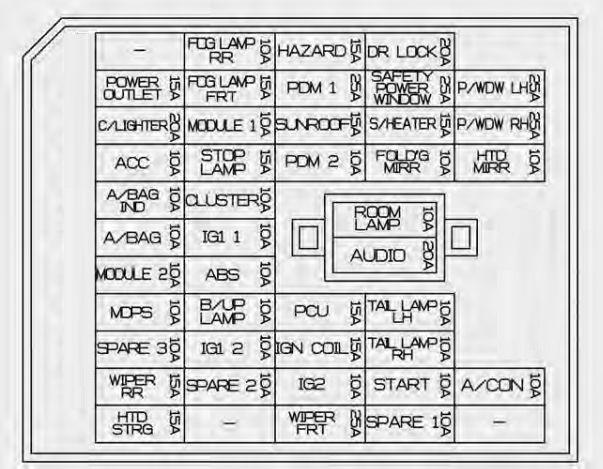 Diagram Of Fuse Box For 2002 Kia Rio - Home Tips Home ... on infiniti fx35 fuse box diagram, infiniti qx4 fuse box diagram, infiniti i35 fuse box diagram, infiniti q45 engine diagram, ford engine parts diagram, infiniti g35 fuse box diagram, infiniti m35 fuse box diagram,