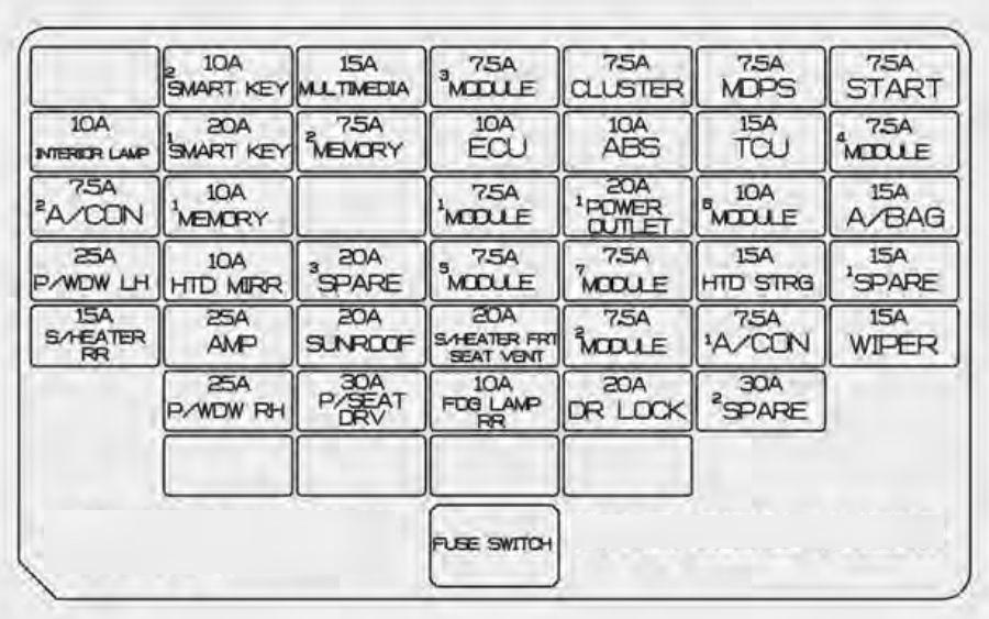 KIA Rondo (2014 - 2016) - fuse box diagram - CARKNOWLEDGE on chevy fuse, nissan fuse, 2003 tacoma tail light fuse,