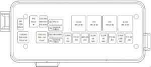 KIA Sedona VQ - fuse box diagram - engine compartment (diesel)