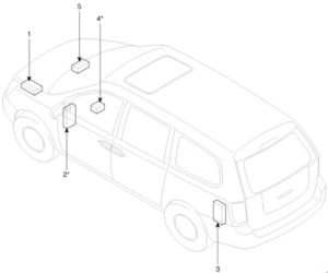 KIA Sedona VQ - fuse box diagram - location
