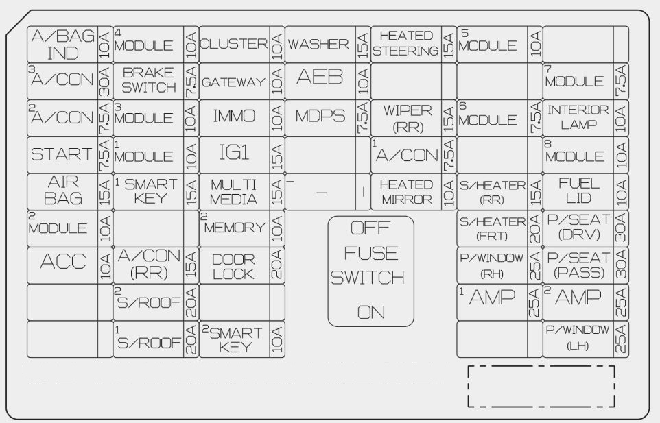 KIA Sorento (2018) - fuse box diagram - Carknowledge.infoCarknowledge.info