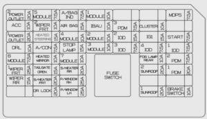1998 kia sephia fuse box diagram kia soul ev  2016 2018  fuse box diagram carknowledge info  kia soul ev  2016 2018  fuse box