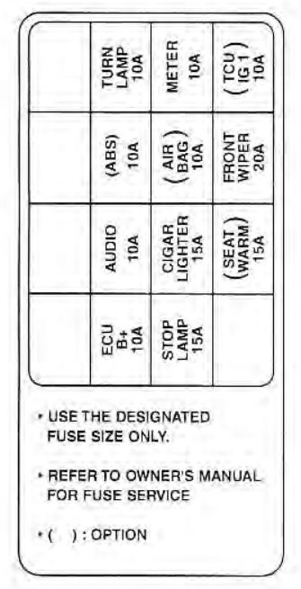 [ZSVE_7041]  KIA Spectra (2002) - fuse box diagram - Carknowledge.info | 2004 Kia Spectra Fuse Box |  | Carknowledge.info