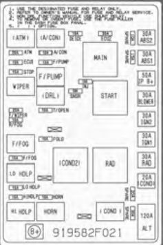 Diagram Of 2002 Kia Spectra Fuse -1987 Chevy Wiring Diagram | Begeboy  Wiring Diagram SourceBegeboy Wiring Diagram Source