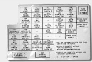 KIA Sportage - fuse box diagram - driver side panel
