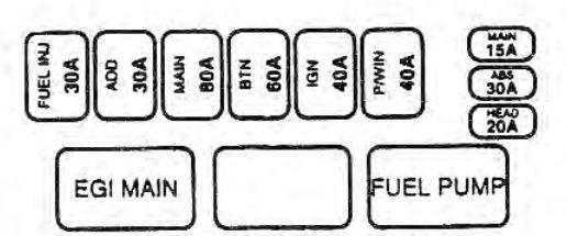 kia sportage  2001   u2013 fuse box diagram