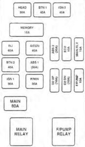 KIA Sportage - fuse box diagram - engine compartment