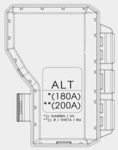 KIA Sportage – fuse box diagram – engine compartment (battery terminal cover)