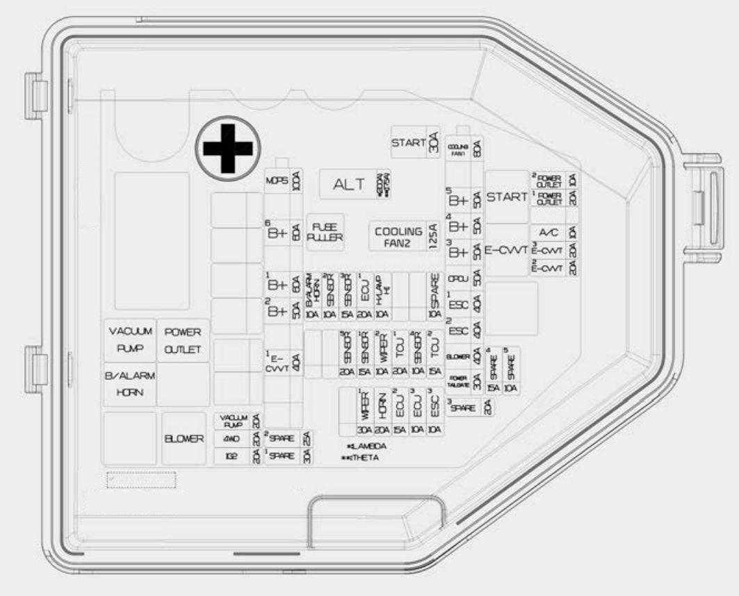 Kia Stinger  2018  - Fuse Box Diagram