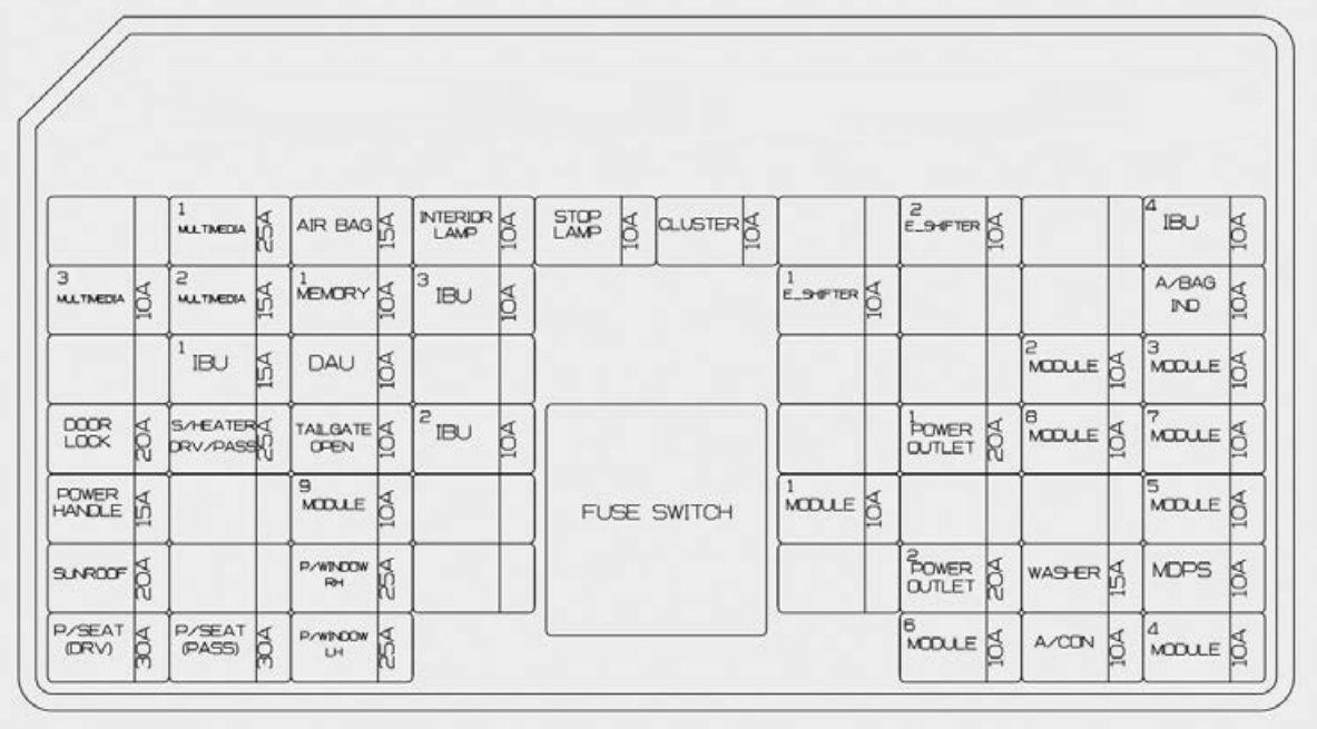 kia optima fuse box diagram kia stinger  2018  fuse box diagram carknowledge info  kia stinger  2018  fuse box diagram