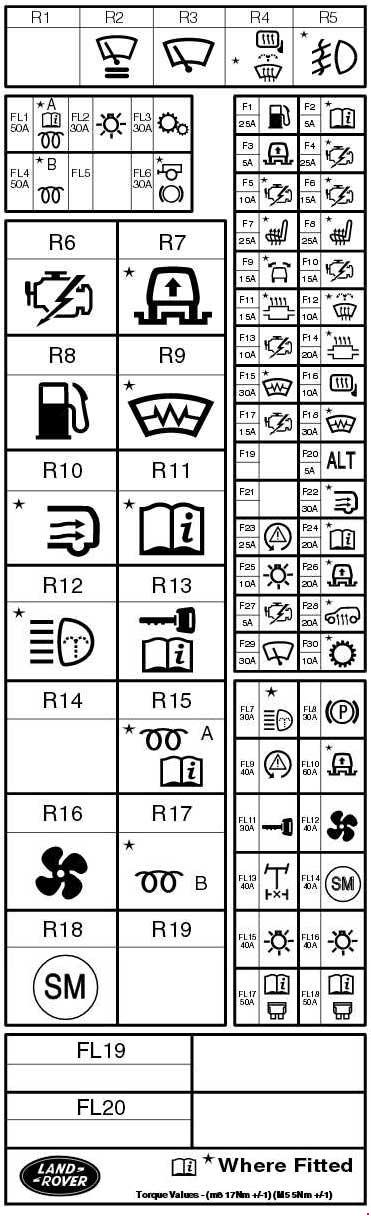 land rover discover (2004 - 2009) – fuse box diagram - carknowledge.info  carknowledge.info