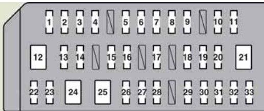 Lexus CT200h (2013) - fuse box diagram - Carknowledge.infoCarknowledge.info