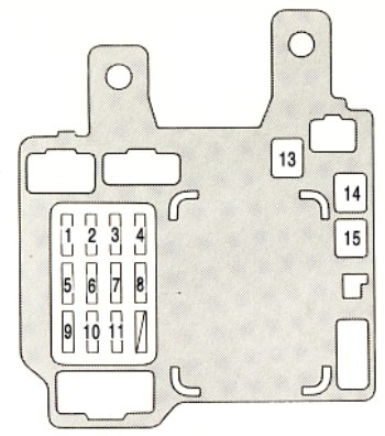 [QNCB_7524]  Lexus ES300 (1994 - 1995) - fuse box diagram - Carknowledge.info | Lexus Es300 Fuse Box Diagram |  | Carknowledge.info