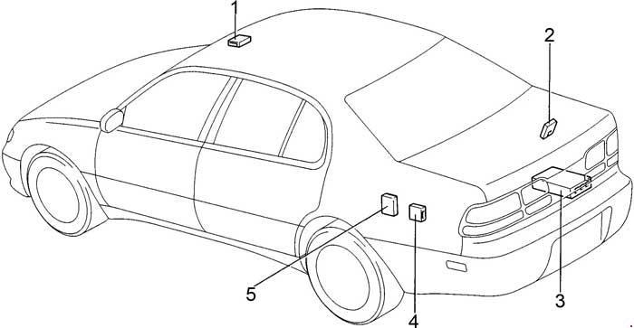 Lexus Gs 300 S140 1991 1997 Fuse Box Diagram Carknowledge Info