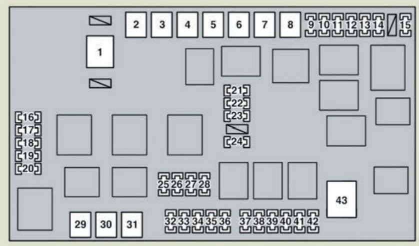 Lexus GX470 (2007 - 2009) - fuse box diagram - Carknowledge.infoCarknowledge.info