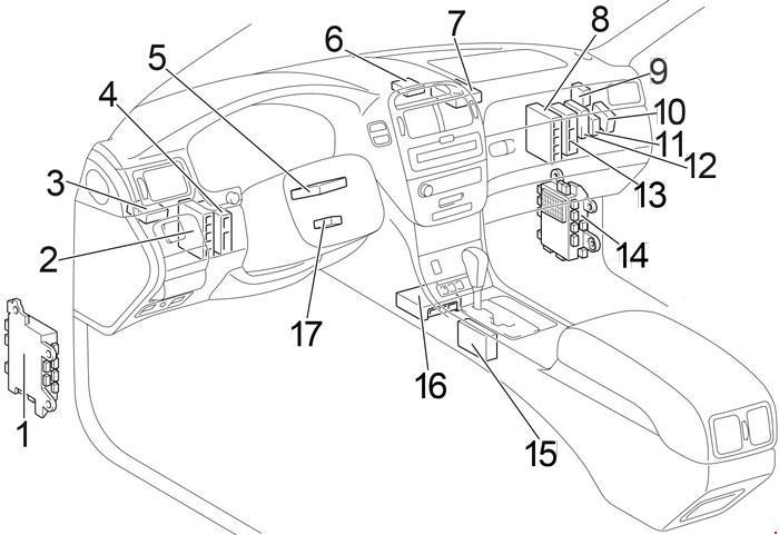 Lexus Ls 430  2000 - 2006  - Fuse Box Diagram