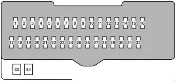 [SCHEMATICS_48IS]  Lexus RX 350 (2007 - 2009) - fuse box diagram - Carknowledge.info   Lexus Rx330 Fuse Box      Carknowledge.info