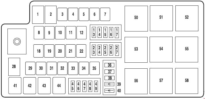 2009 dodge charger fuse diagram 2007 lincoln mkx fuse box diagram wiring diagrams blog 2009 dodge charger stereo wiring diagram 2007 lincoln mkx fuse box diagram