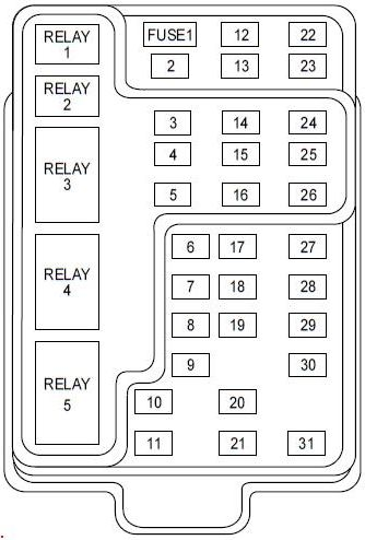 Lincoln Navigator (1999 - 2002) - fuse box diagram - Carknowledge.infoCarknowledge.info