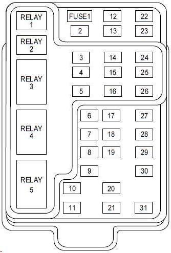 2006 mercury grand marquis fuse box diagram 98 lincoln fuse box pro wiring diagram  98 lincoln fuse box pro wiring diagram