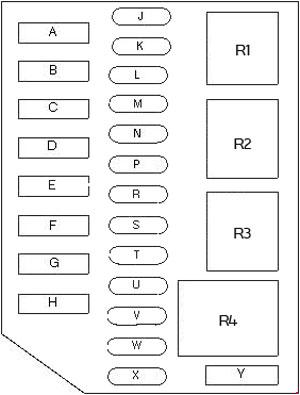 lincoln town car (1998 - 2002) - fuse box diagram - carknowledge.info on a 1989 lincoln town car fuse box  carknowledge.info